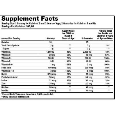 Thành phần dinh dưỡng kẹo dẻo Kirkland Children's Multivitamin cho trẻ biếng ăn