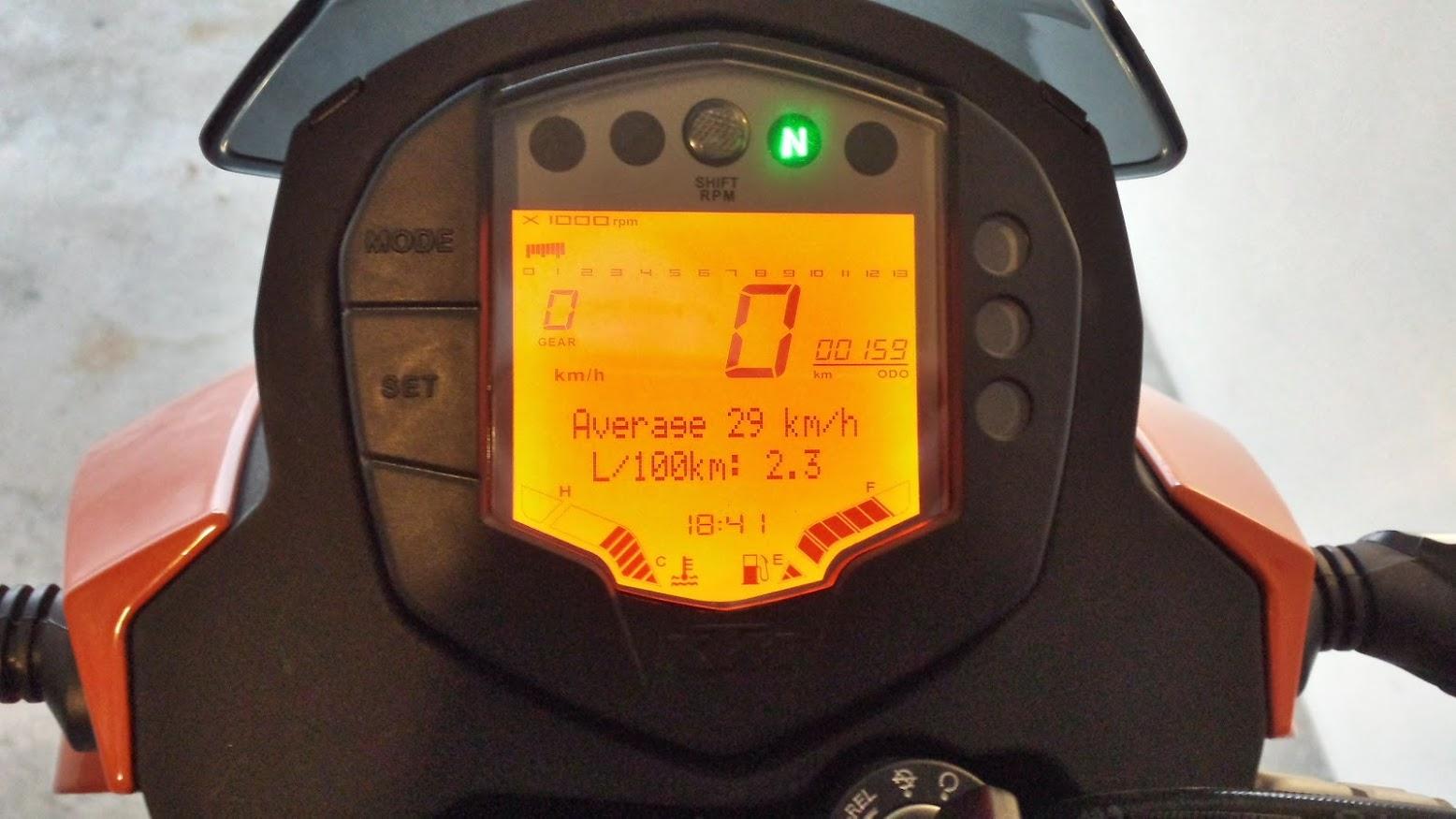 KTM Duke 125 ABS - Leiria 20140324_184213_Richtone%2528HDR%2529