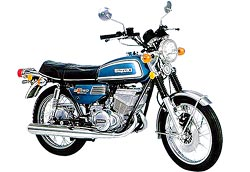 Wele Indramulyana The Best Suzuki Motorcycle