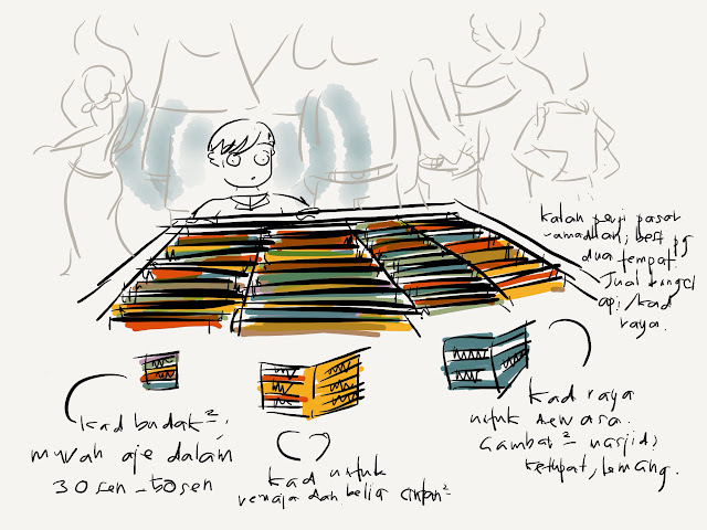 Ipad Paper Sketch Jualan Kad Raya