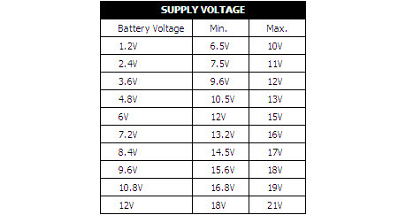 Universal Battery Charger Input Voltage Table