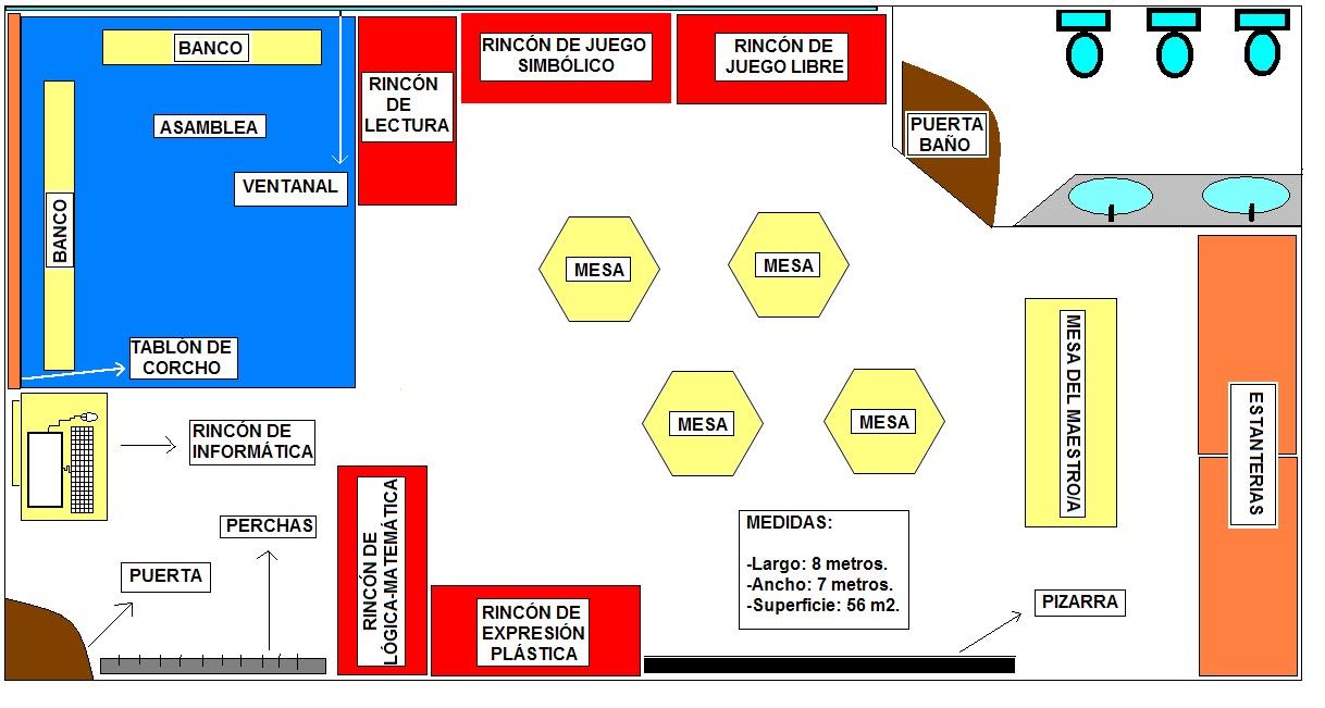 isabel lahera plano de un aula de educaci n infantil On plano aula educacion infantil