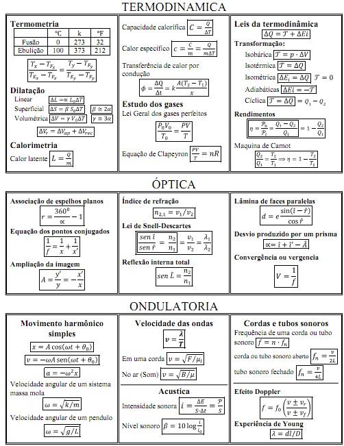 Famosos FORMULAS DE FÍSICA QP61