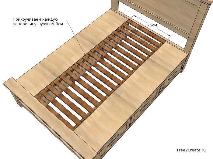 поперечины кровати