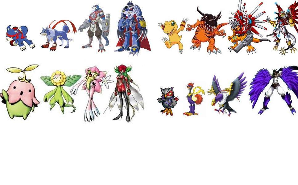 Digimon Gabumon Evolution | www.imgkid.com - The Image Kid ... Gaomon Evolution Chart