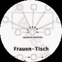 Pascal Fuchs
