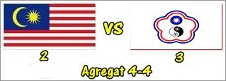 Malaysia vs Taiwan