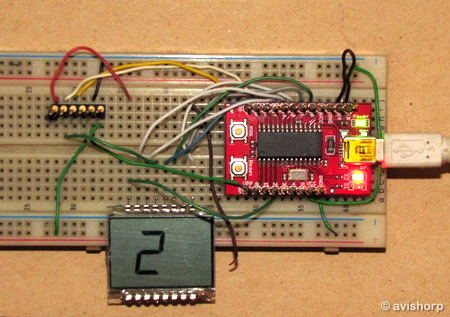 virtual serial port display