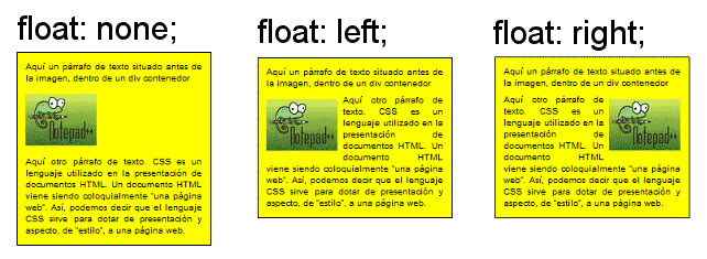 float css
