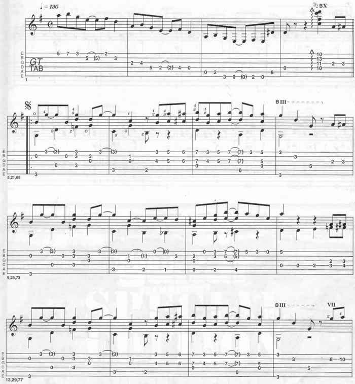 Scott Joplin The Entertainer Guitar Tab