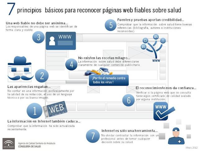 Siete principios para las web de Salud