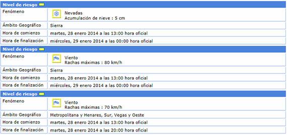Alerta amarilla en Madrid por rachas de viento de hasta 70 kilómetros por hora