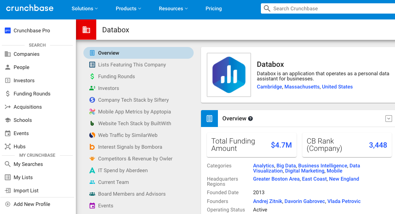 databox on crunchbase