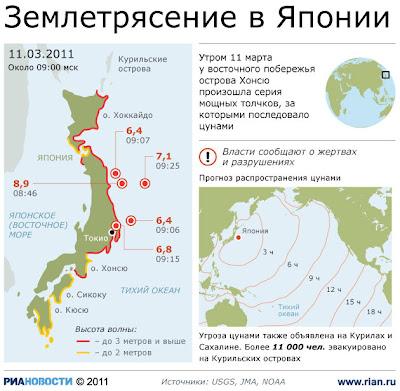 Карта распространения цунами в Японии