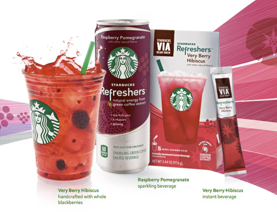 Starbucks Refreshers