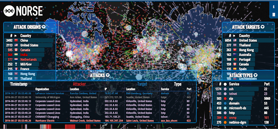 Hack Attacks, Mobile Office and Visualizations