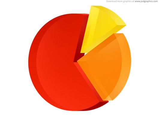 Gráfico em torta download psd