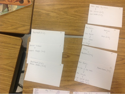 fountas and pinnell guided reading book sets