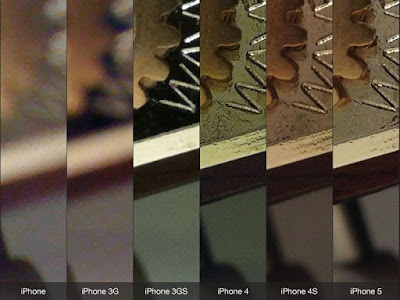 iPhone Macro comparison Camera+