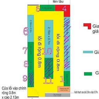 Phác thảo sơ đồ bố trí gian hàng của NewlookVn - Tầng trệt