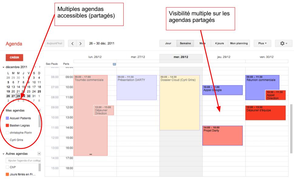 agendas multiples, agenda partagé d'entreprise