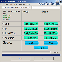 SSD benchmark TEST Samsung 840 PRO %2528febr.2013%2529 SSD 31 K   BAD