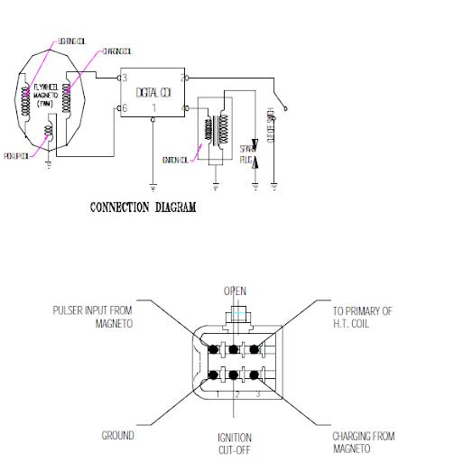 Spark%25201  Moto Wiring Diagram on moto 4 schematic, moto 4 accessories, moto 4 electrical wiring, mini moto wiring diagram, moto 4 wheels, moto 4 transmission, moto 4 parts, iphone 4 wiring diagram, 4 wheeler wiring diagram, cat 4 wiring diagram, moto 4 serial number,