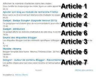Disposition des articles après raccordement sans CSS.