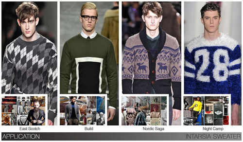 Quirky Sweaters - Men's F/W Trends