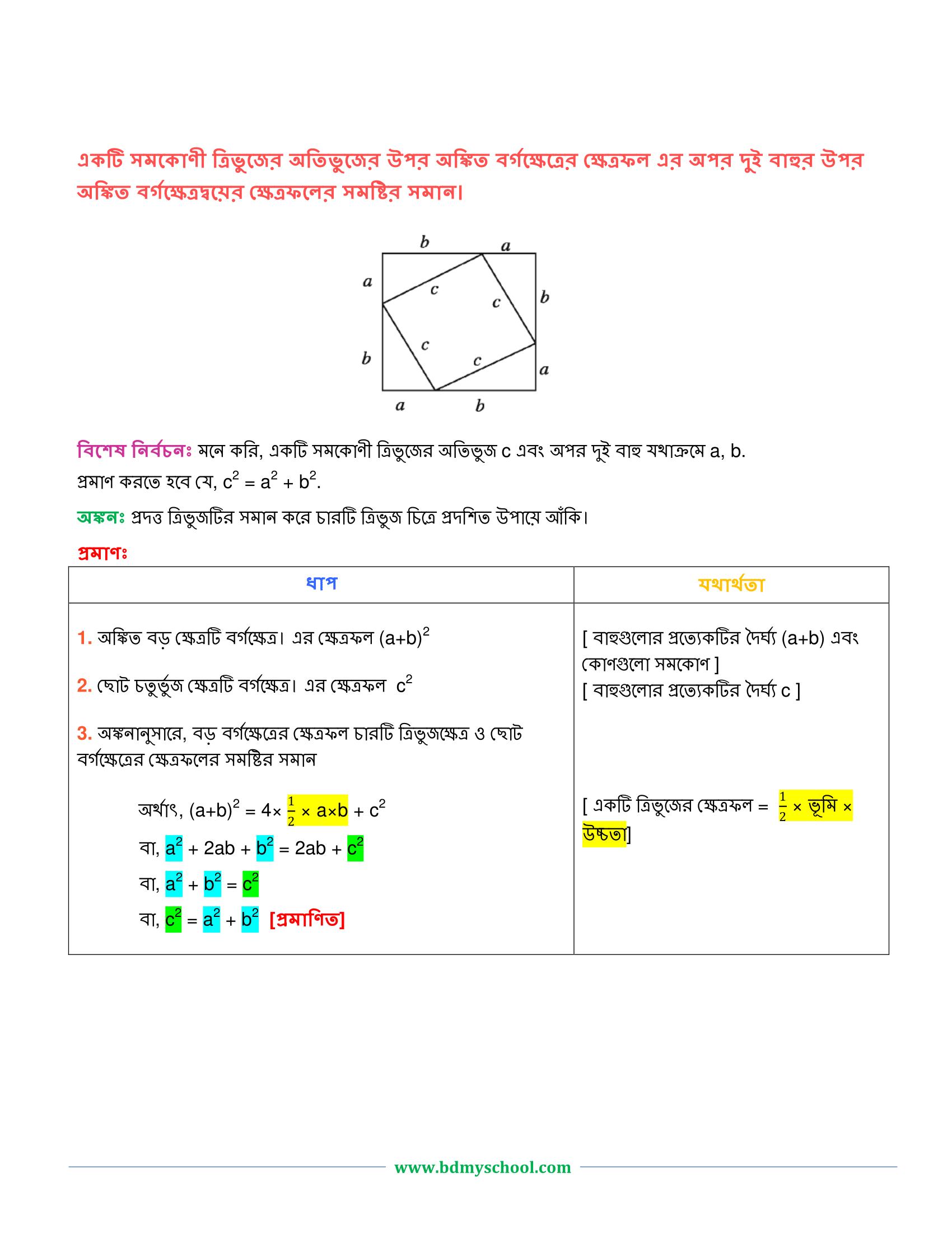 Pythagoras-Theorem