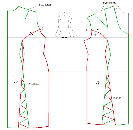 plate+s+relefom+ot+proymu Выкройка платья с рельефами от проймы
