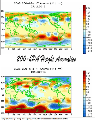 june to Aug 2013 200hpa pos height anomlay