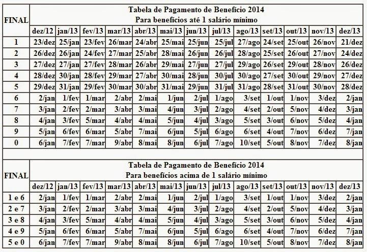 Tabela de Pagamentos INSS 2014
