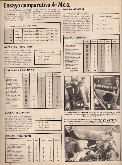 Puch Cobra MC 75 - Banco De Potencia Sm_232_marzo_1980_15