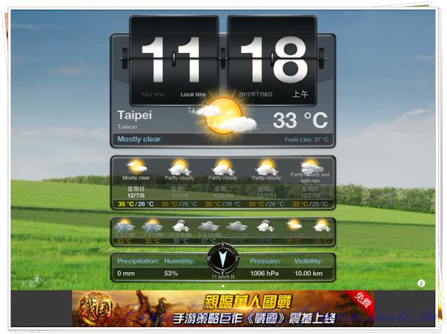 Weather%252B 1