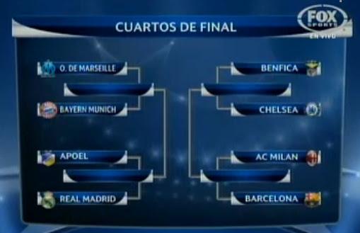 Resultado sorteo cuartos final champions Viernes 16 marzo 2012