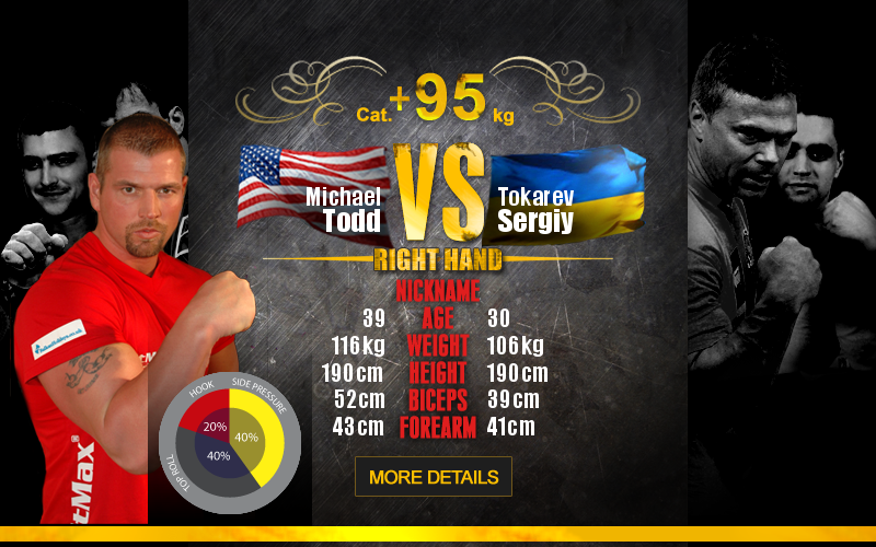 Michael Todd VS Sergey Tokarev | RIGHT HAND | ARMFIGHT #42 - VENDETTA IN VEGAS - 28-06-2012