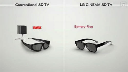 Battery free 3D glasses 3D LG Cinema 3D Smart TV