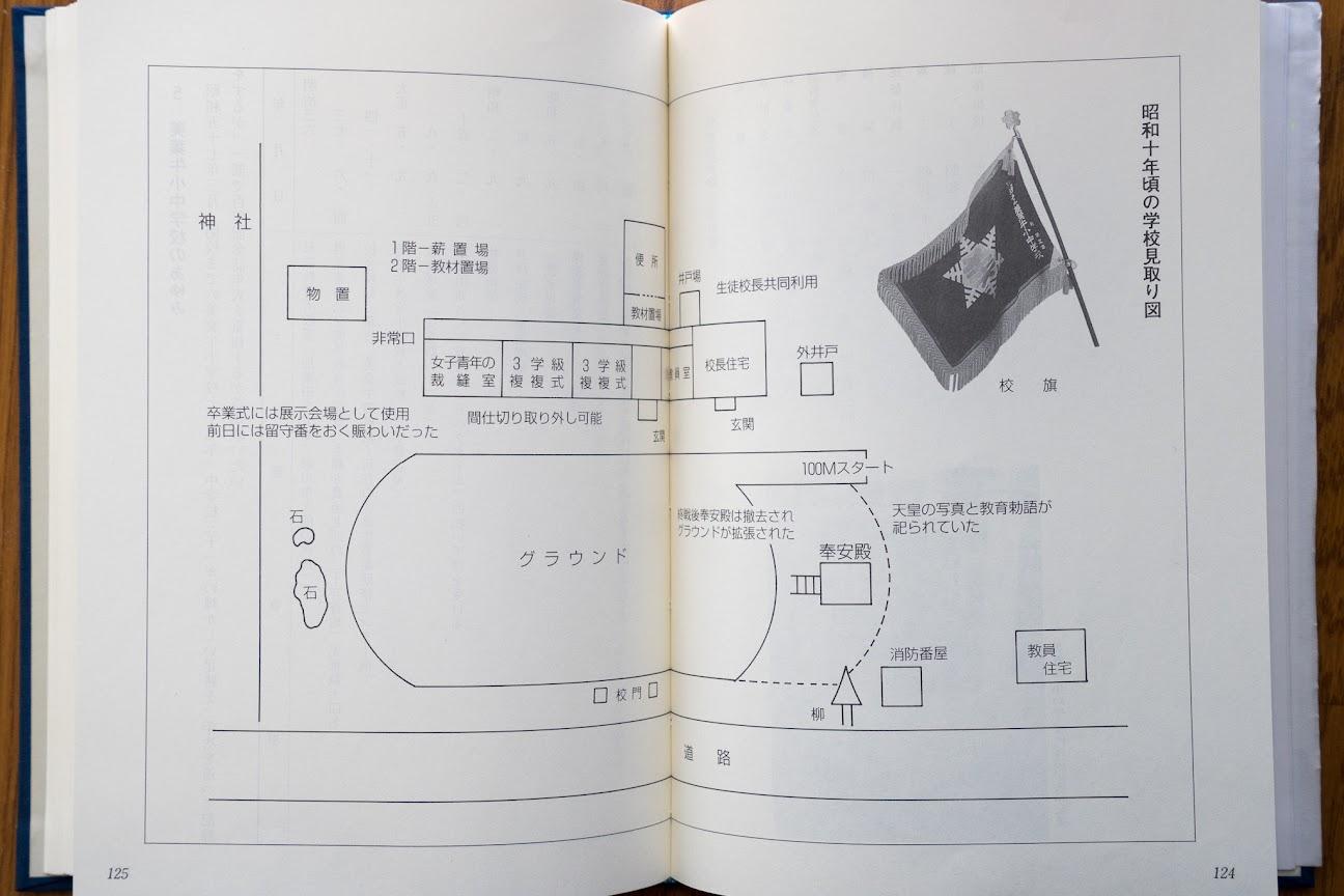 昭和10年頃の学校見取り図