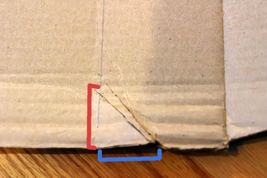 corner score diagram