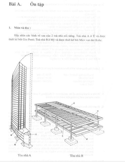 Ebook Tiếng anh trong kiến trúc và Xây Dựng