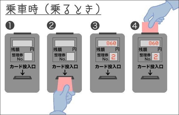 Cách sử dụng xe bus tại Nhật Bản
