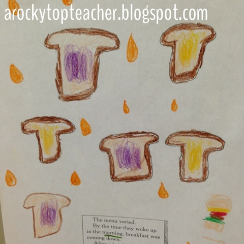 A Rocky Top Teacher Visualizing And Cloudy With A Chance Of Meatballs