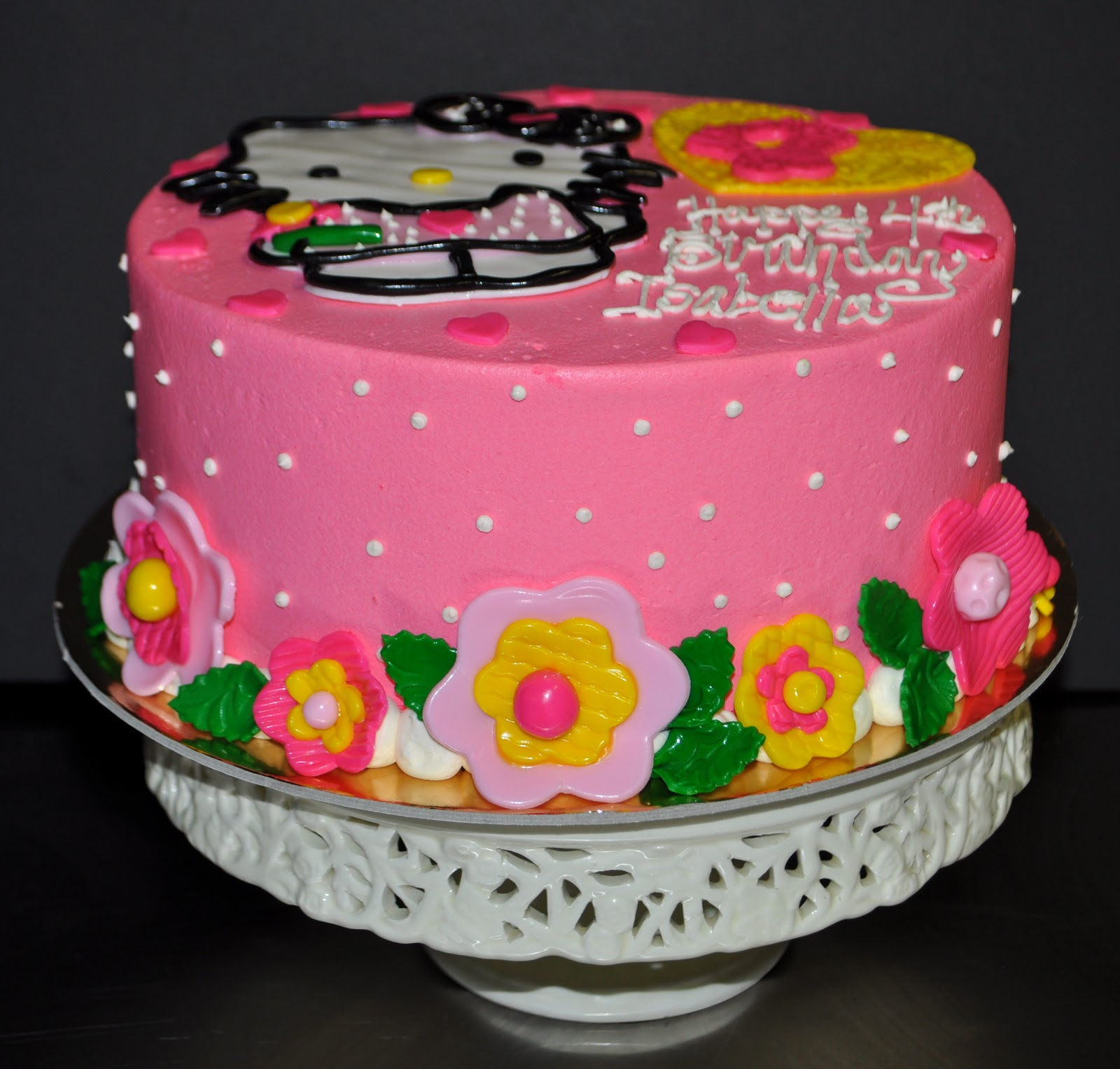 Coolest Cupcakes Hello Kitty Cake