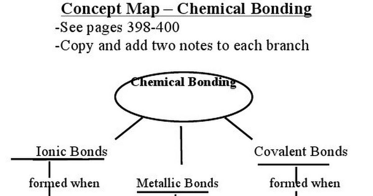 Concept Map chemcal bonds.doc   Google Drive