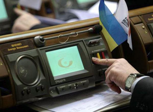 Voting control panel