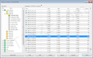 วิธีโหลดข้อมูลค่าเงิน Forex เพื่อเอาไว้ Backtest ของโปรแกรม MT4 (History Center)