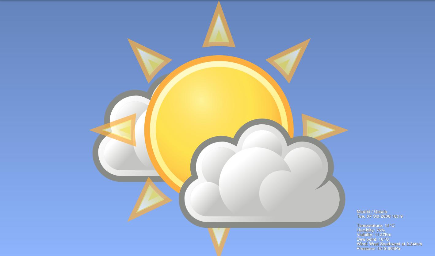 Weather In La Palmas Canary Islands