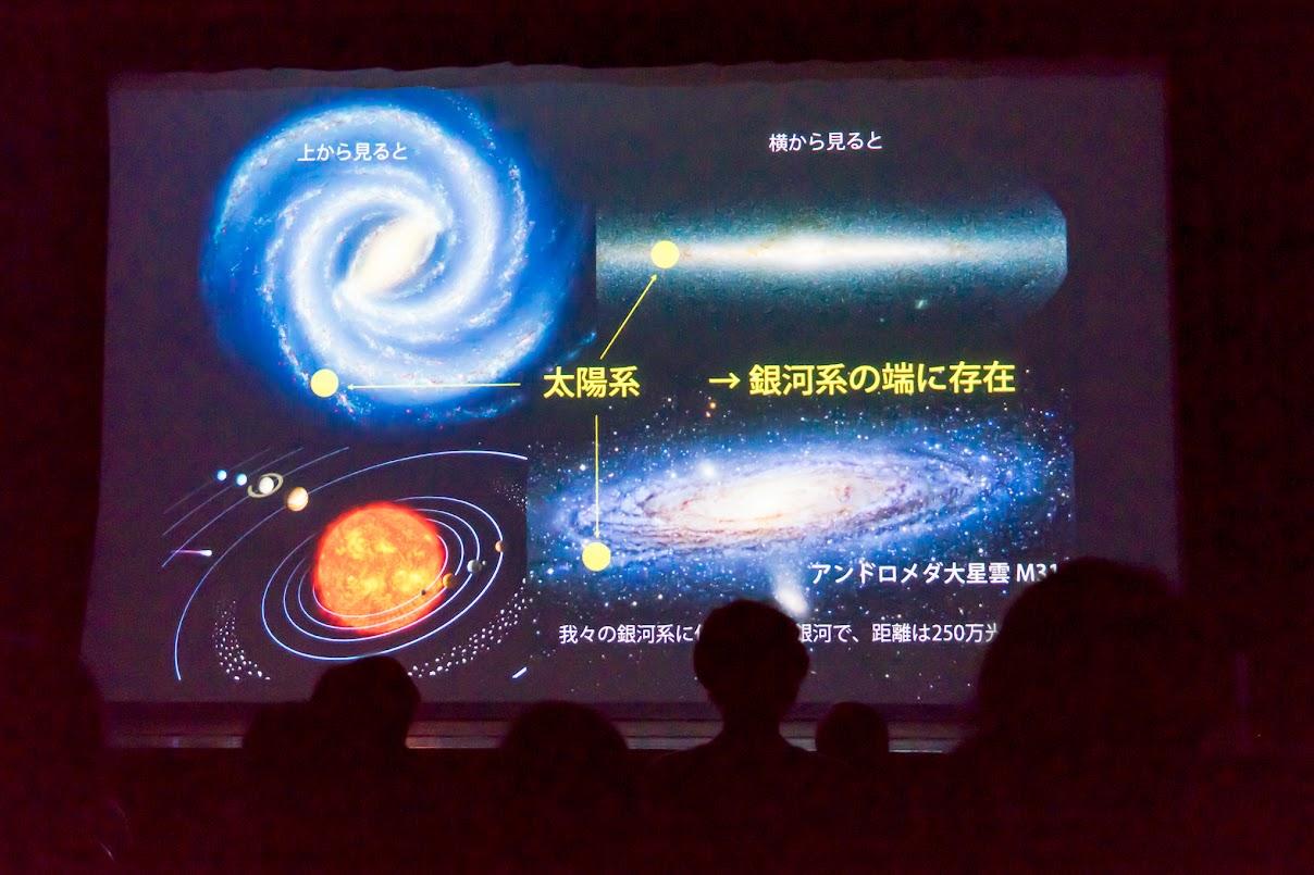地球は太陽系に属し広い銀河系の中の端っこ