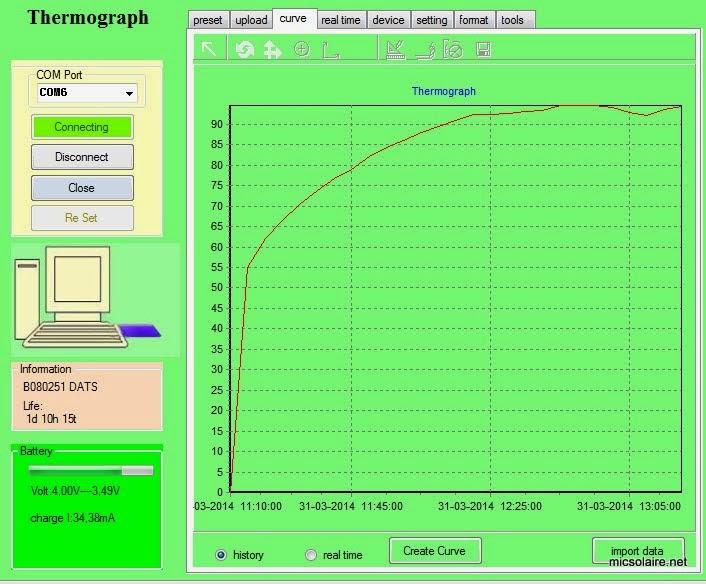 Mesures de température avec mon four boîte Sensor03